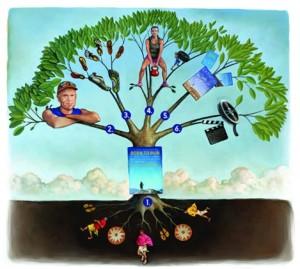 Born To Run Tree